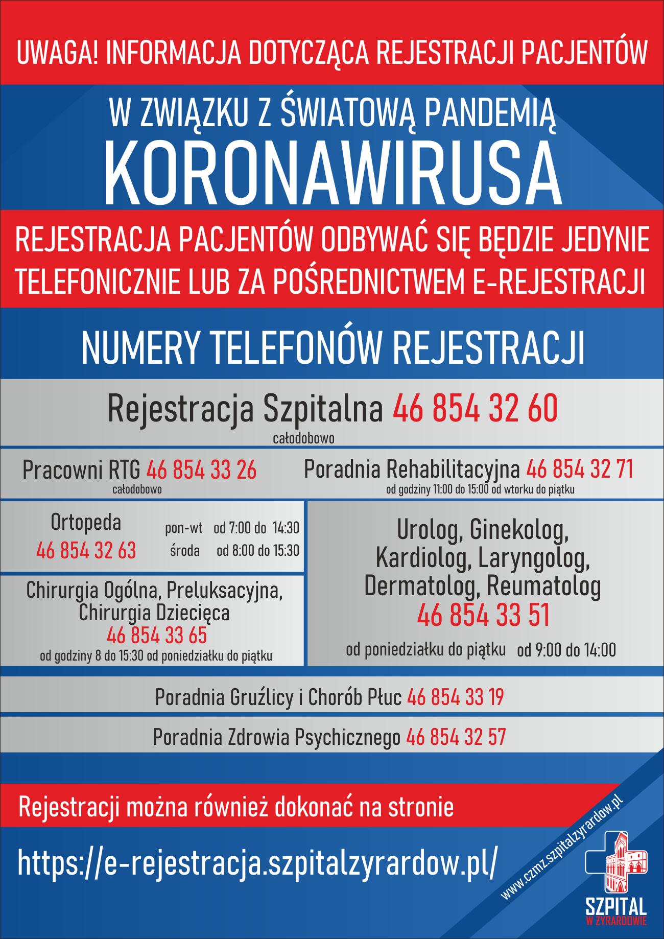 Telefoniczna rejestracja pacjentów.