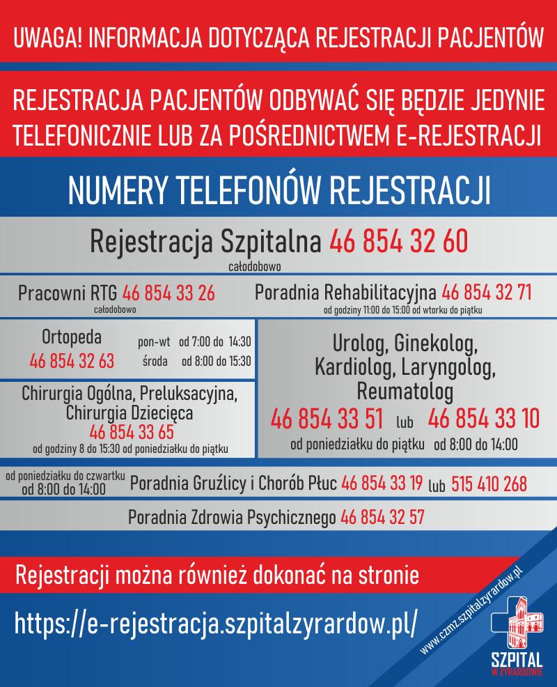 Telefoniczna rejestracja pacjentów